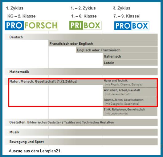 probox1